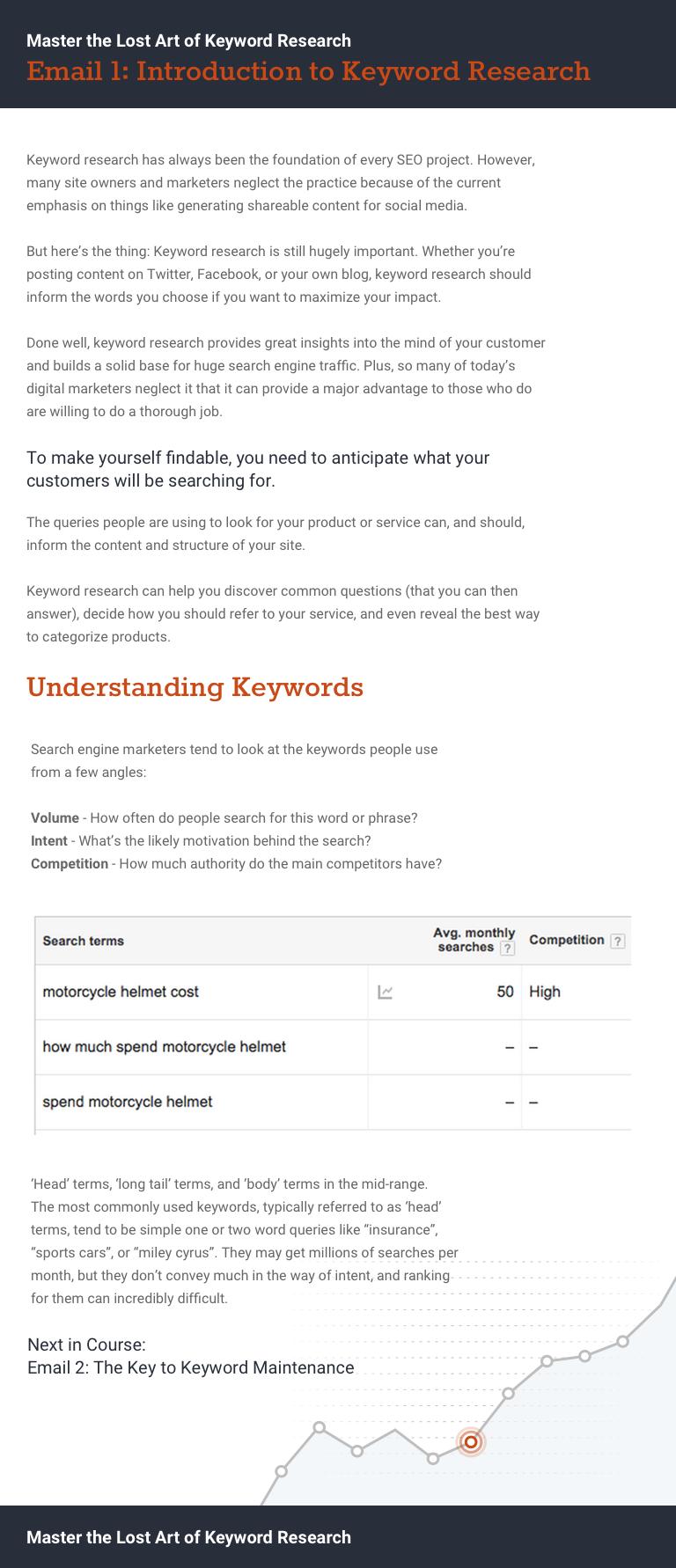 al-keywordcourse-emailtemplate